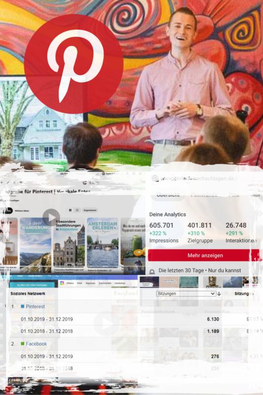 Pinterest Marketing 2020 | Frederik Schafmeister